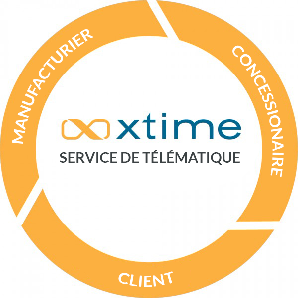 Servicedetélématique-graphic